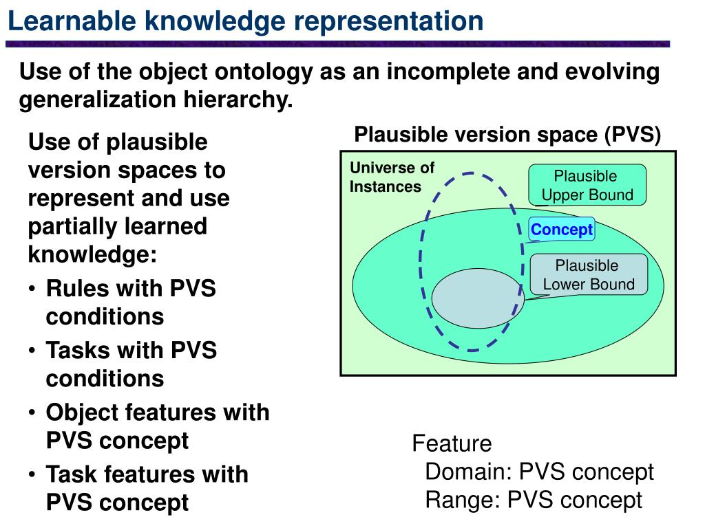 Learnable knowledge representation