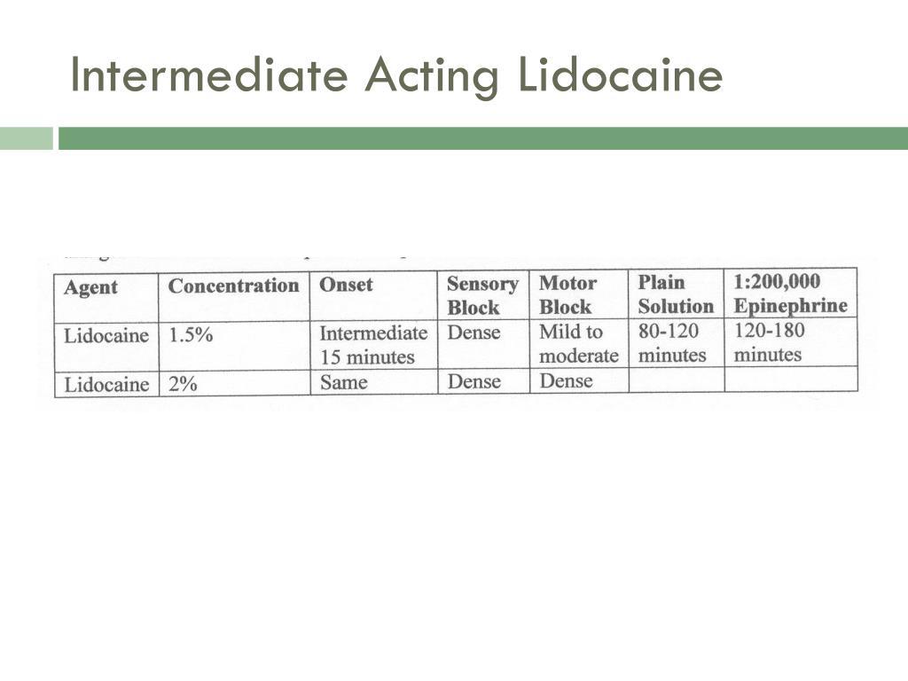 Intermediate Acting Lidocaine