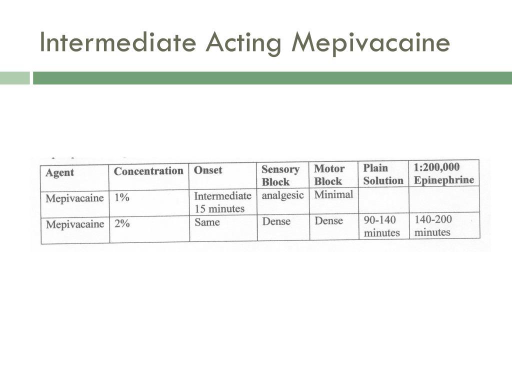 Intermediate Acting Mepivacaine