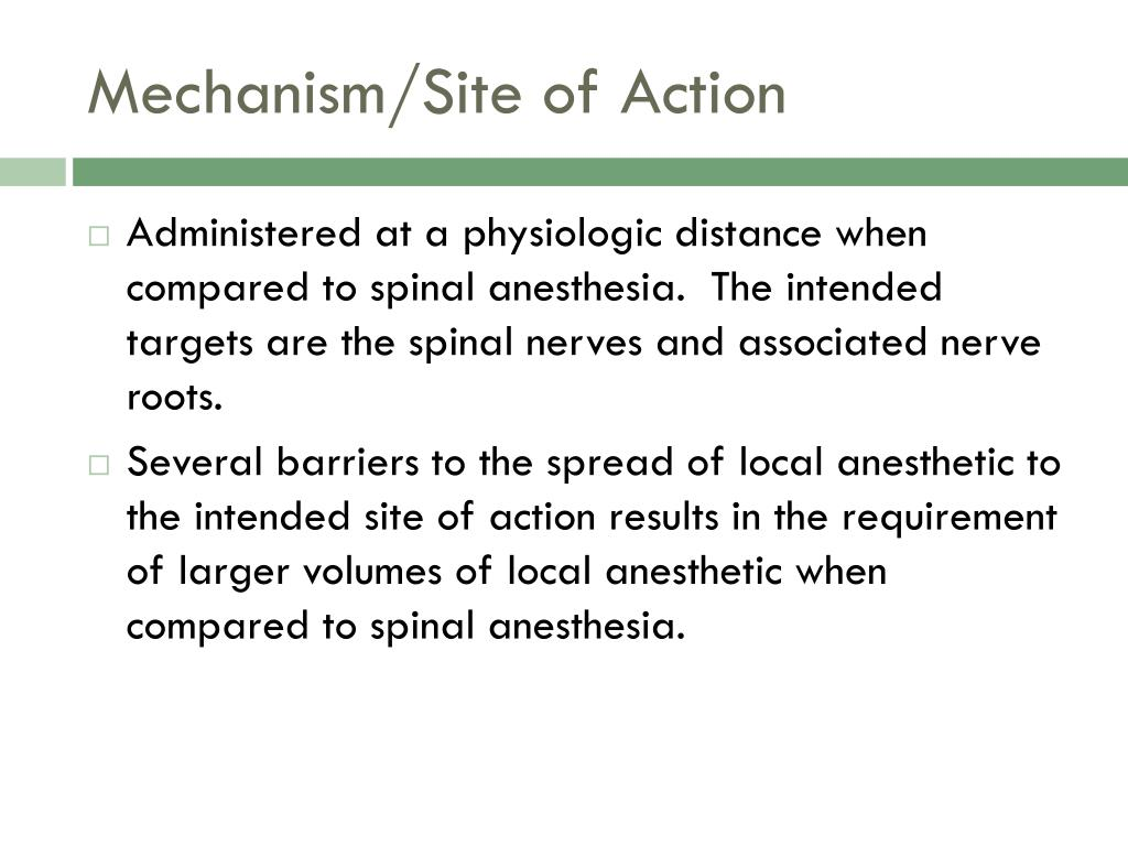 Mechanism/Site of Action
