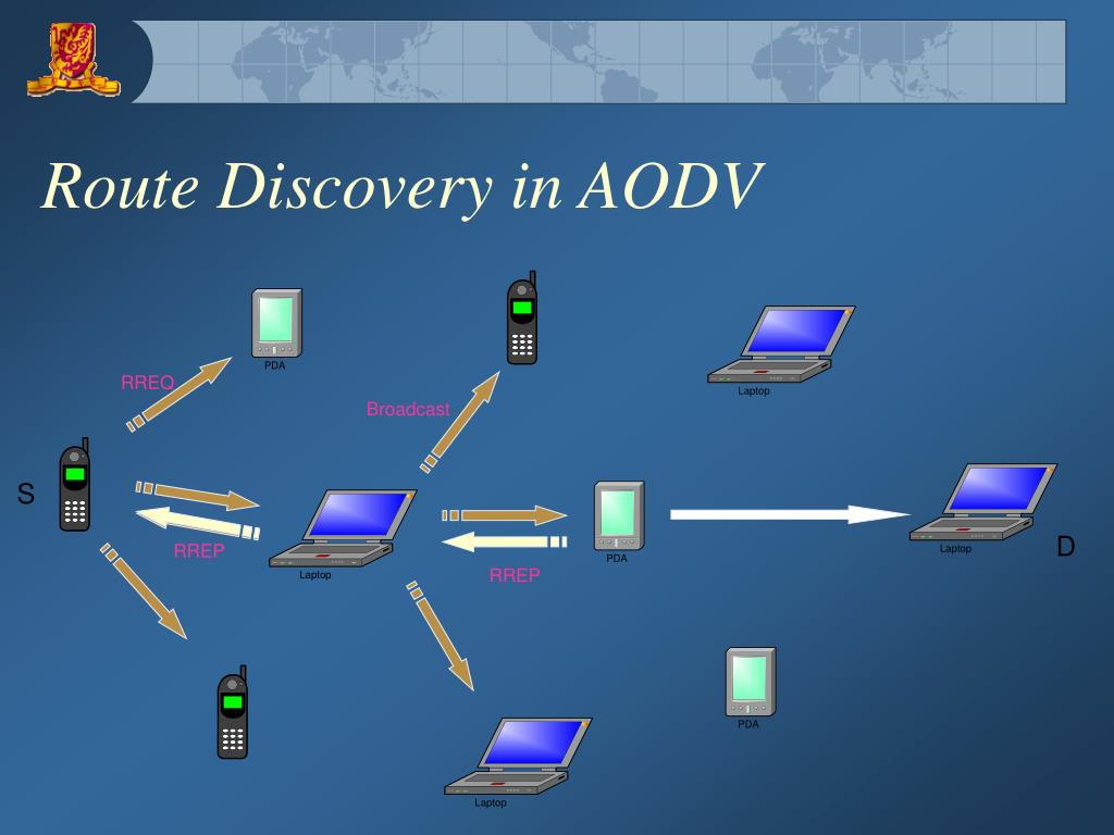 Route Discovery in AODV