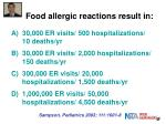 food allergic reactions result in