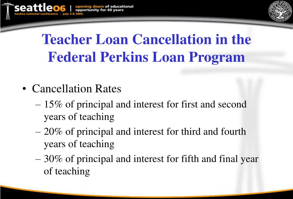 Teacher Loan Cancellation in the Federal Perkins Loan Program