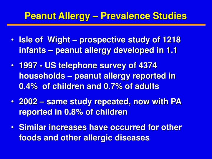 Peanut Allergy – Prevalence Studies