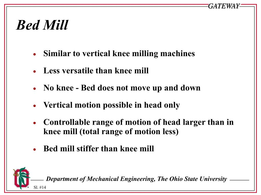 Bed Mill