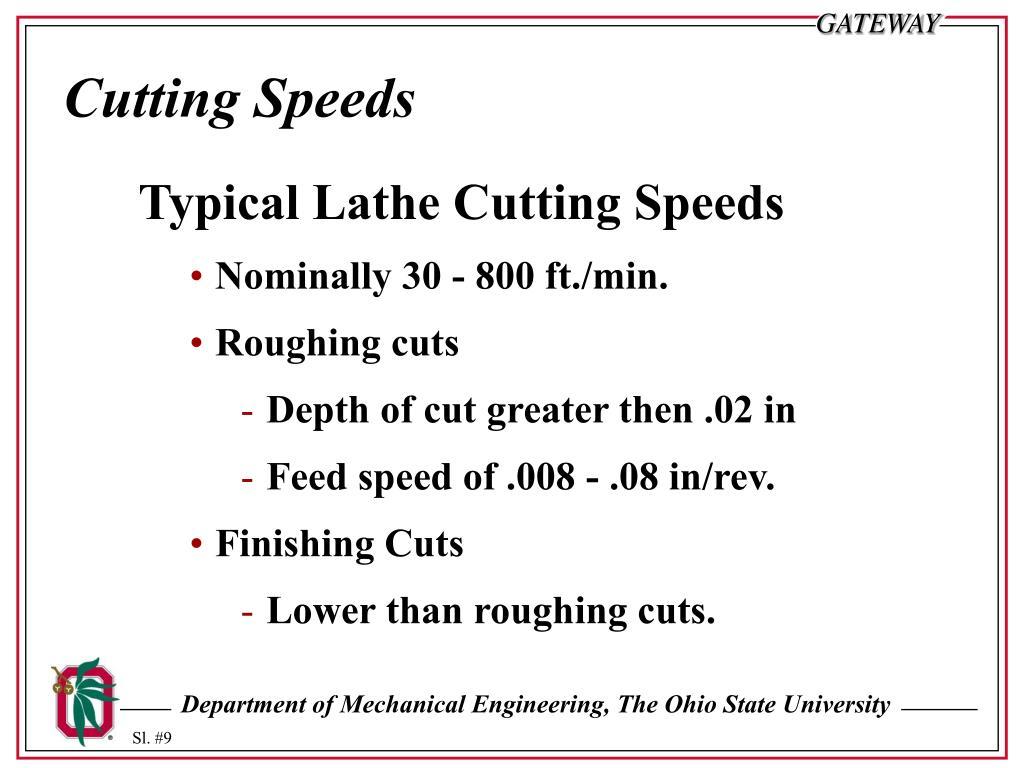 Cutting Speeds