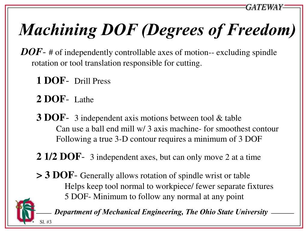 Machining DOF (Degrees of Freedom)
