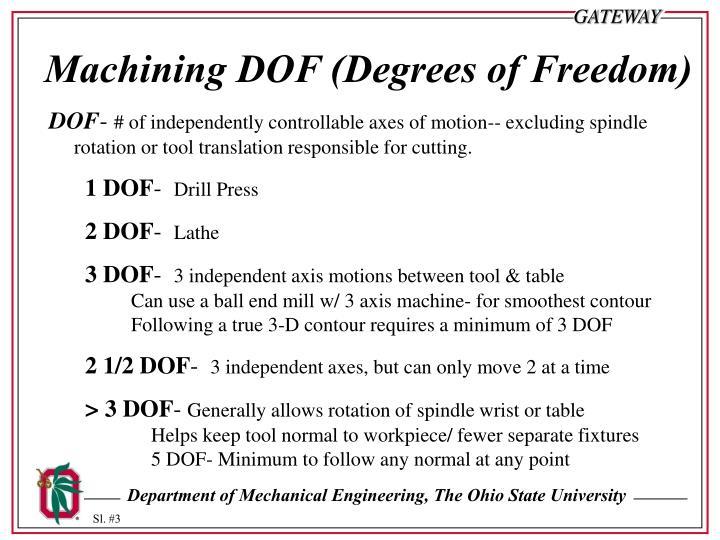 Machining dof degrees of freedom