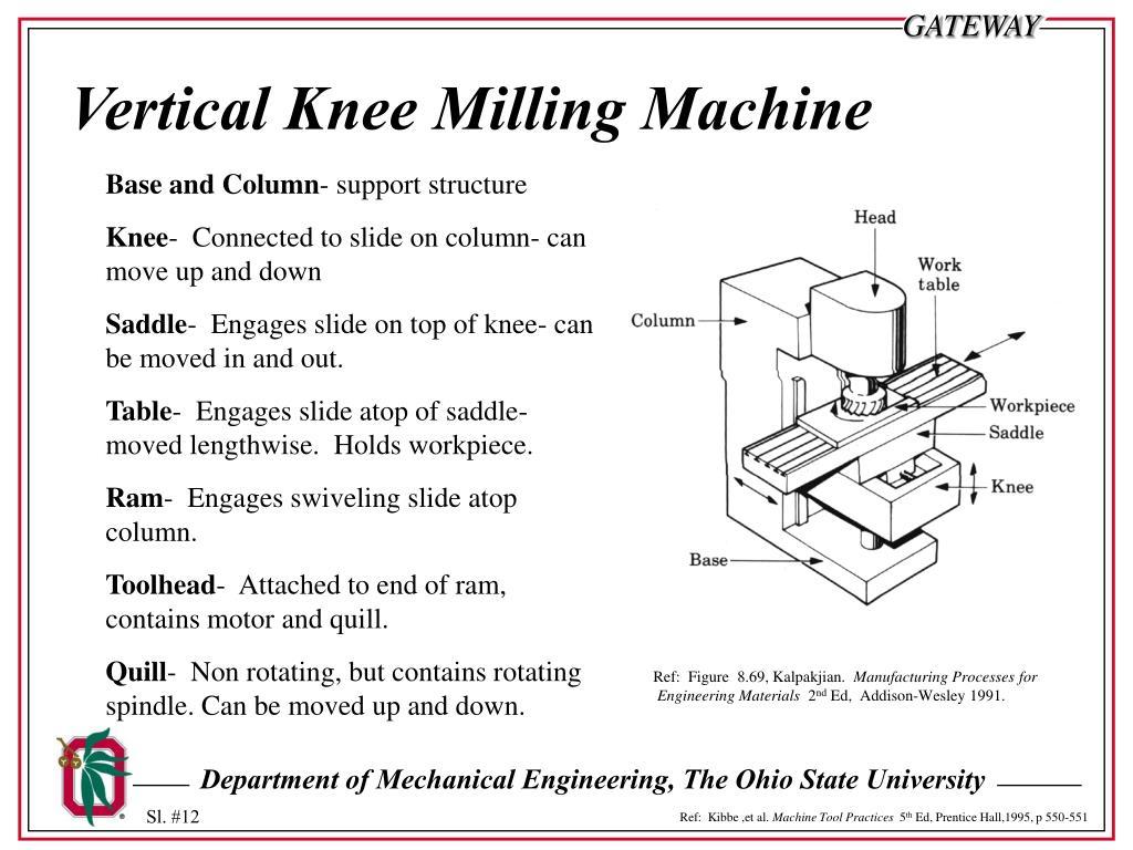 Vertical Knee Milling Machine