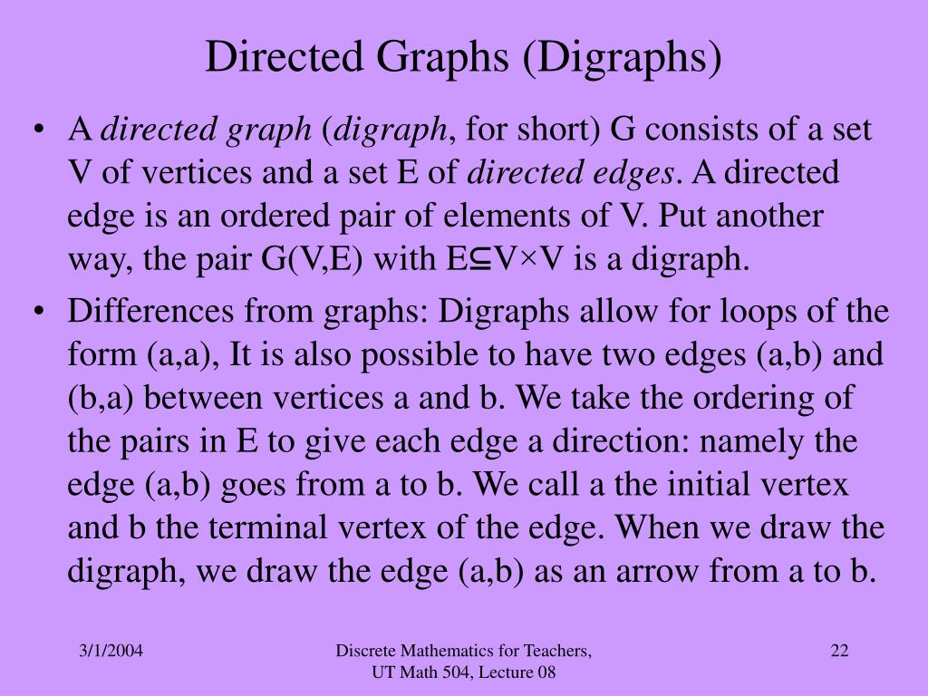 Directed Graphs (Digraphs)