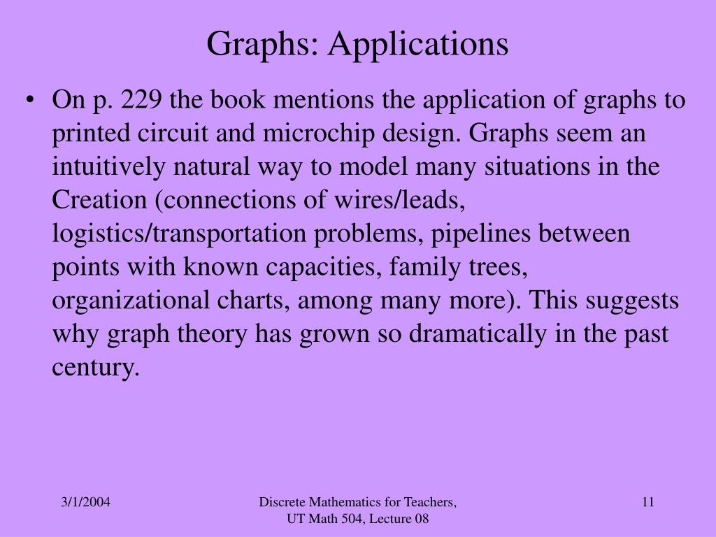 Graphs: Applications