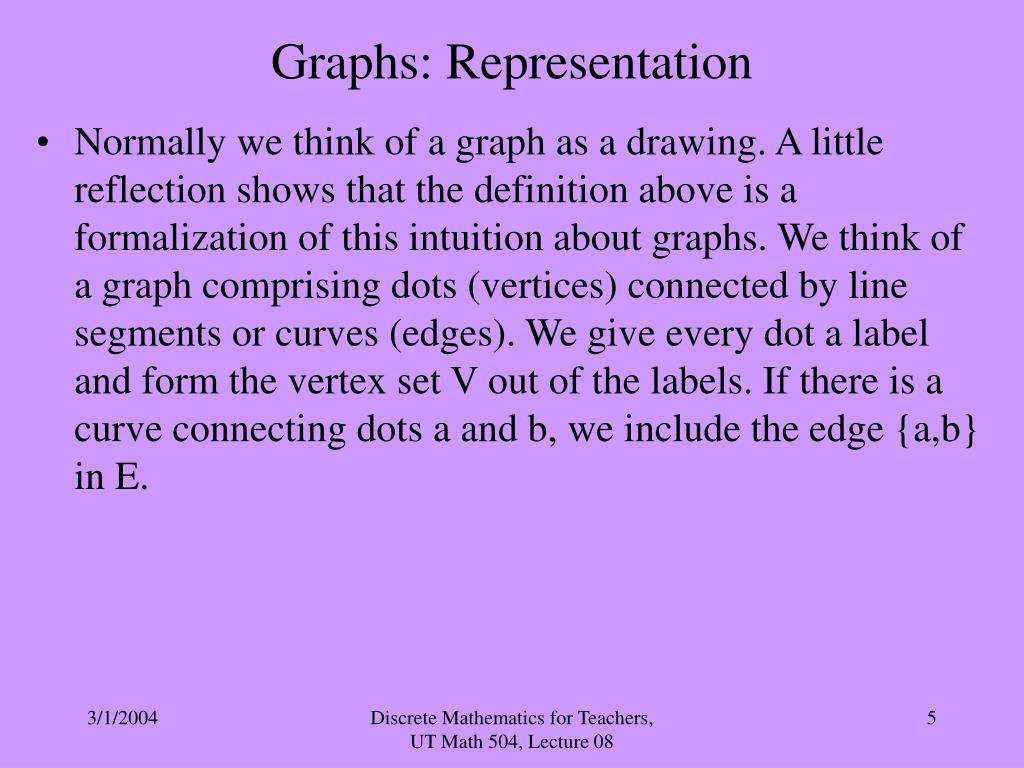 Graphs: Representation