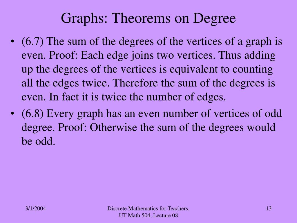 Graphs: Theorems on Degree