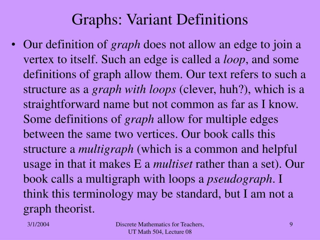 Graphs: Variant Definitions