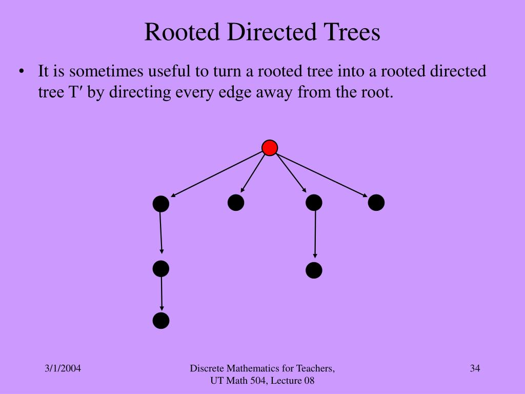 Rooted Directed Trees