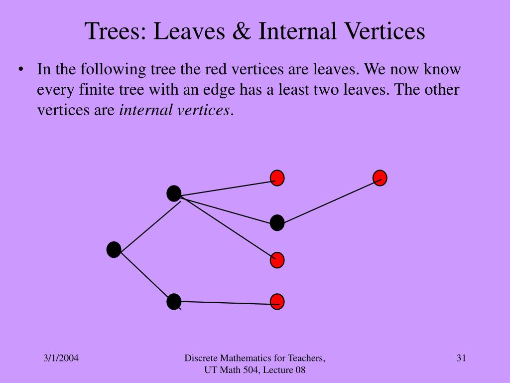 Trees: Leaves & Internal Vertices