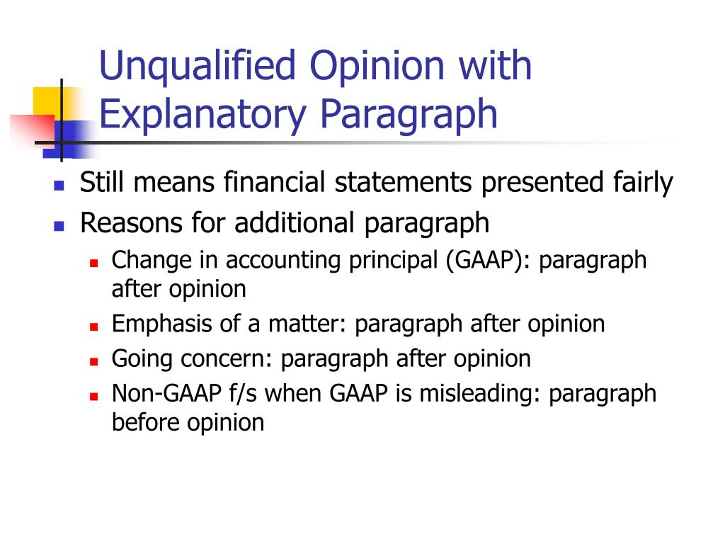 Unqualified Opinion with Explanatory Paragraph