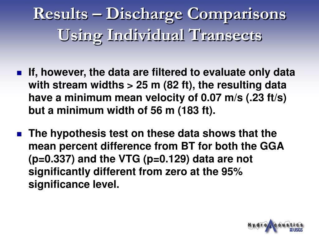 Results – Discharge Comparisons Using Individual Transects