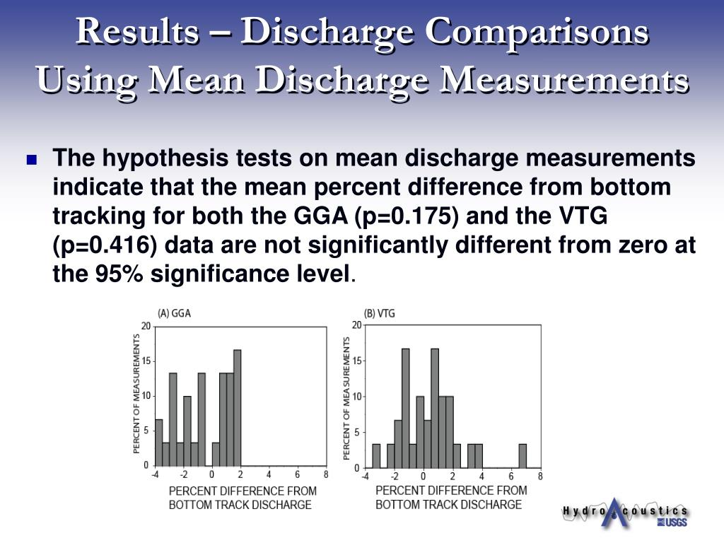 Results – Discharge Comparisons Using Mean Discharge Measurements