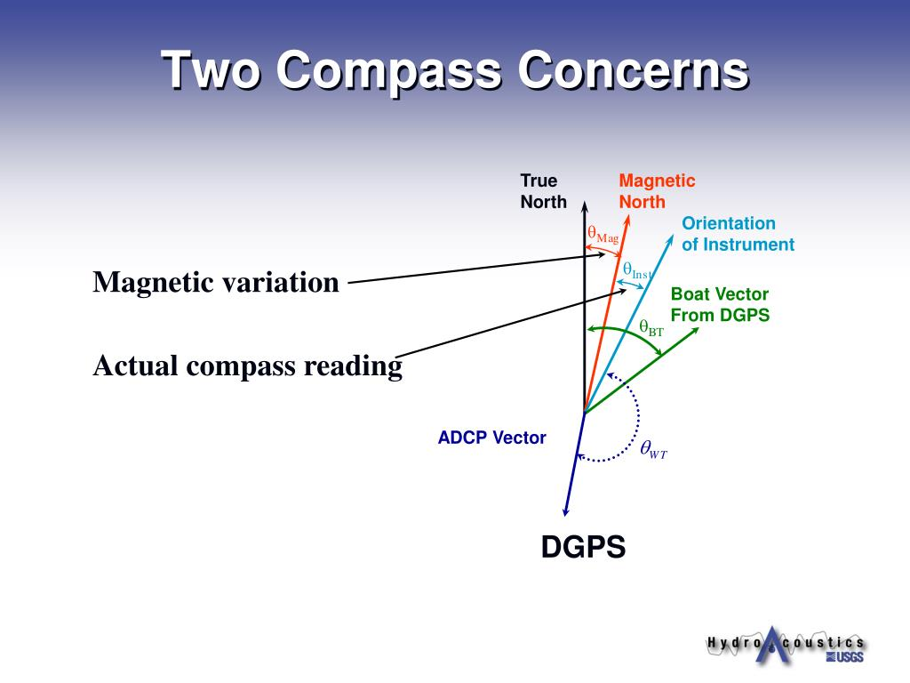 Two Compass Concerns
