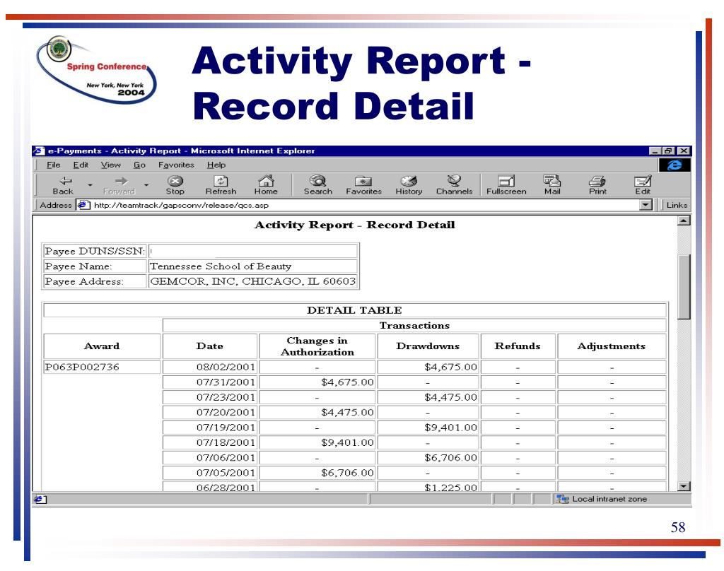 Activity Report - Record Detail