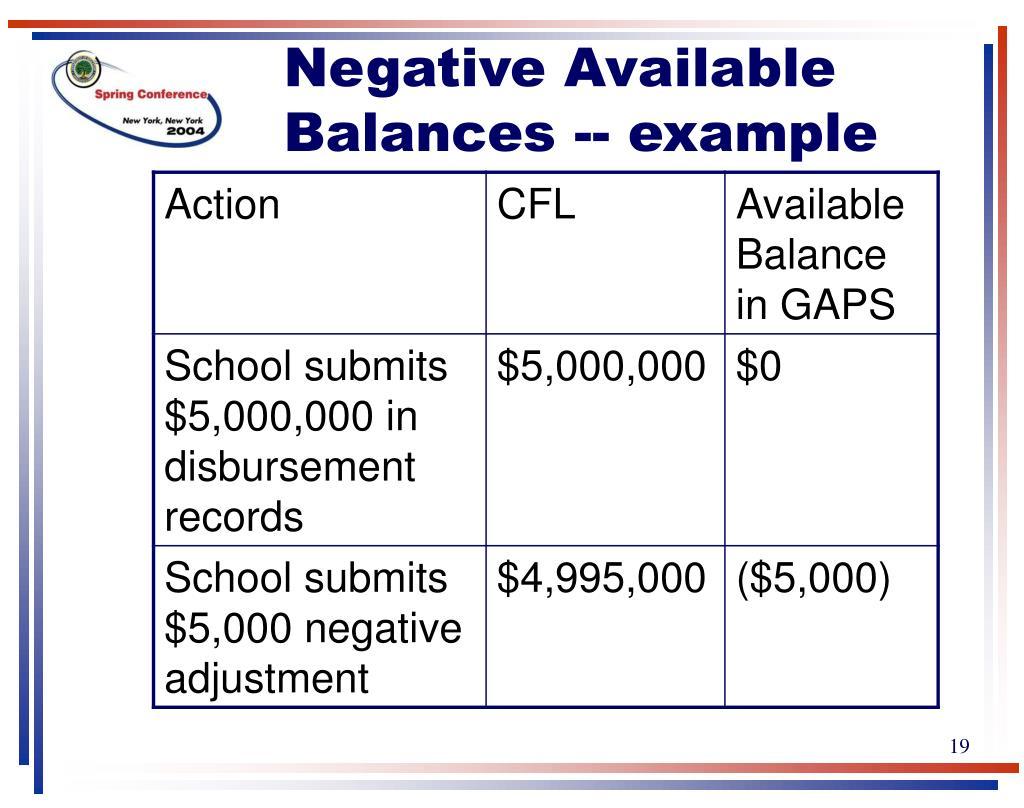 Negative Available Balances -- example