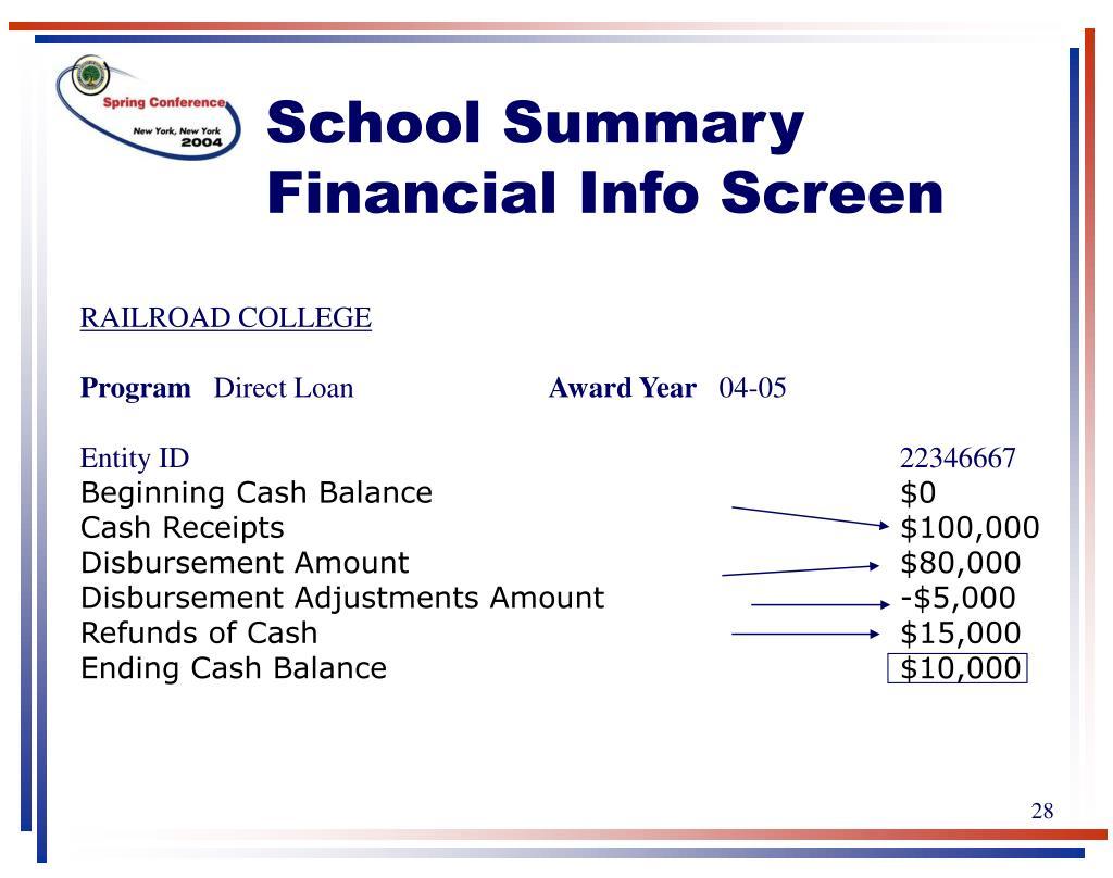 School Summary Financial Info Screen