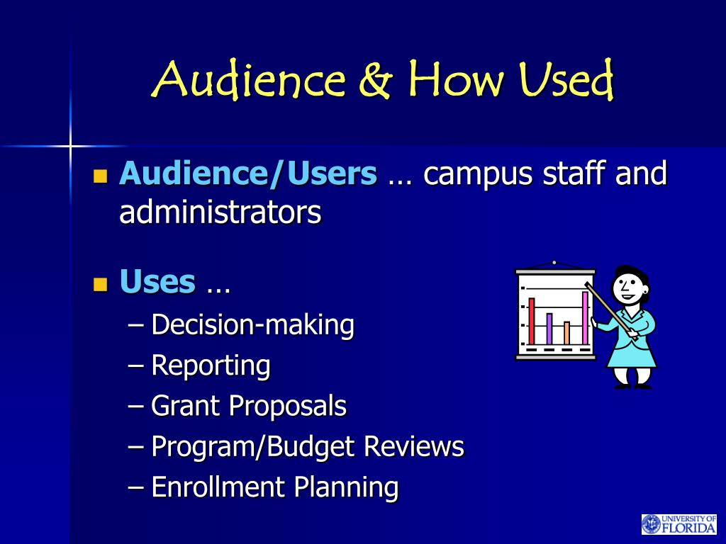 Audience & How Used