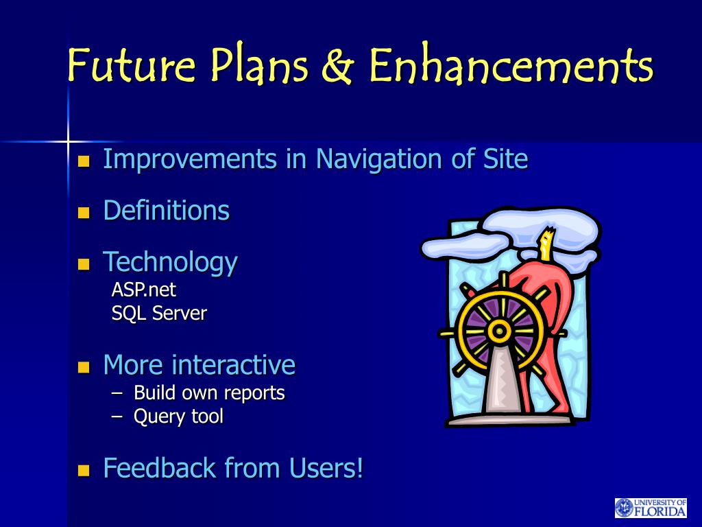 Improvements in Navigation of Site
