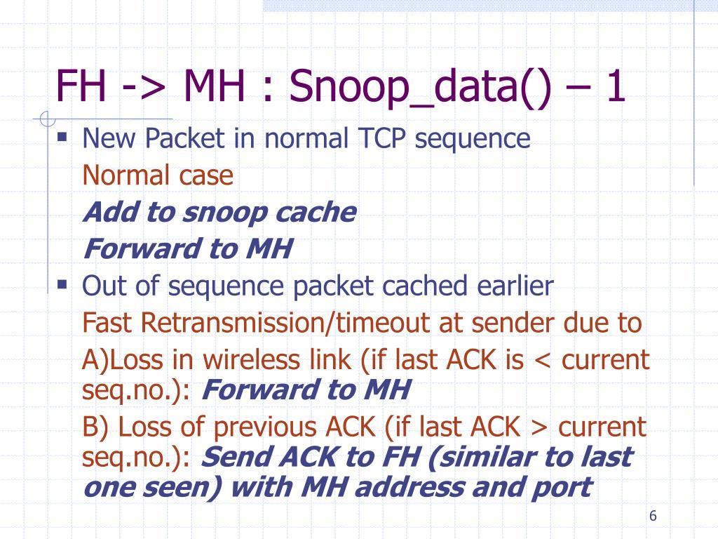 FH -> MH : Snoop_data() – 1