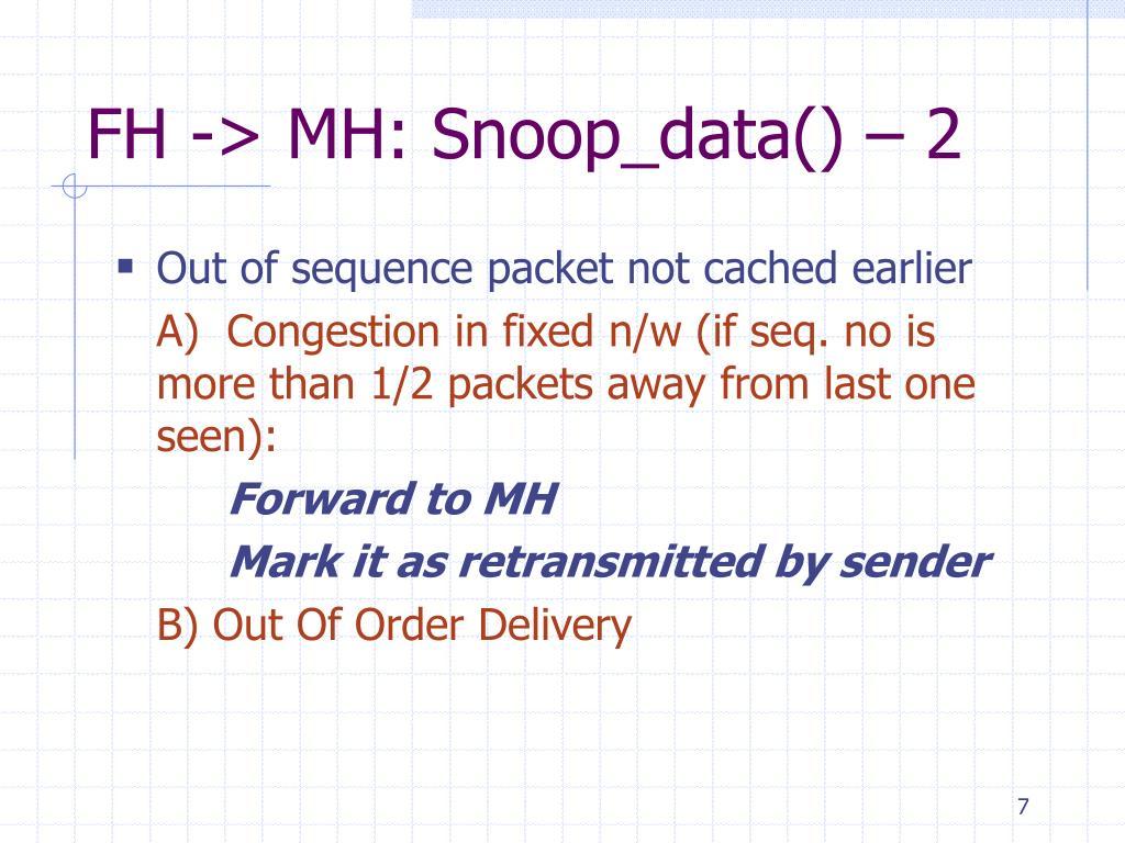 FH -> MH: Snoop_data() – 2