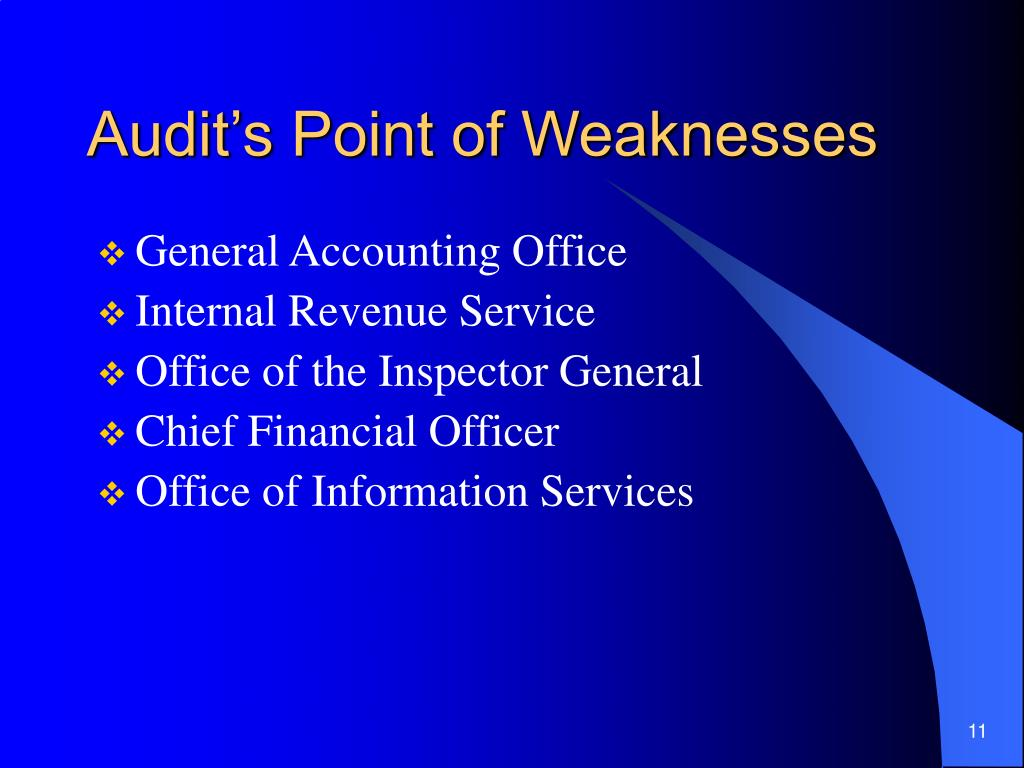 Audit's Point of Weaknesses