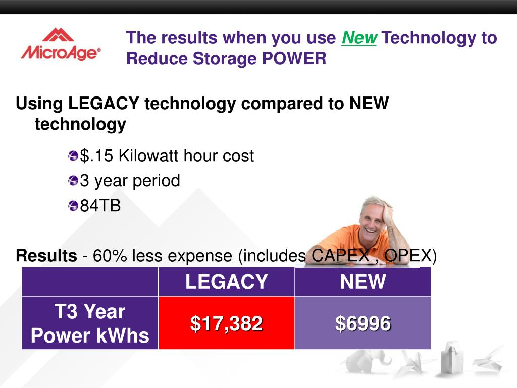 Using LEGACY technology compared to NEW technology