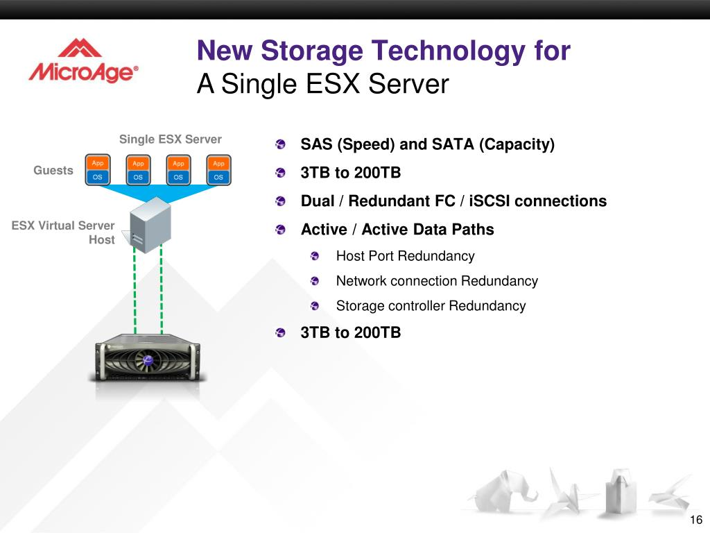 New Storage Technology for