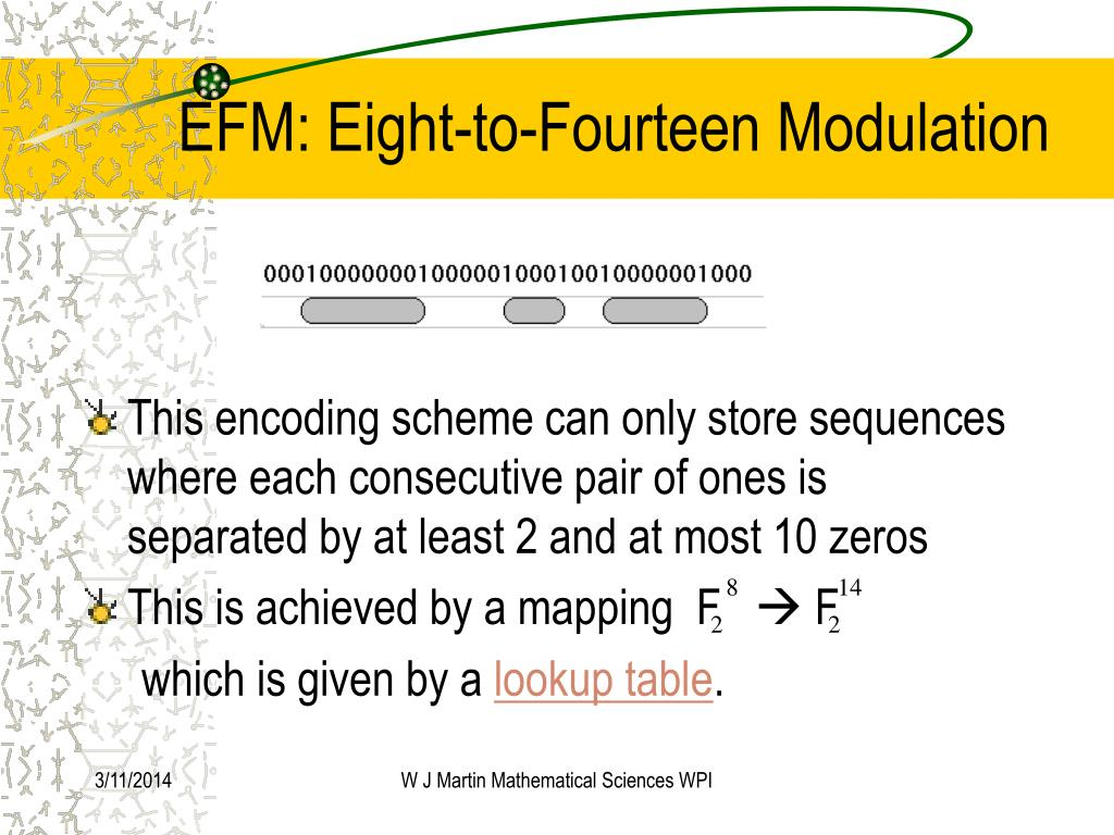 EFM: Eight-to-Fourteen Modulation