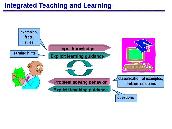 Integrated Teaching and Learning