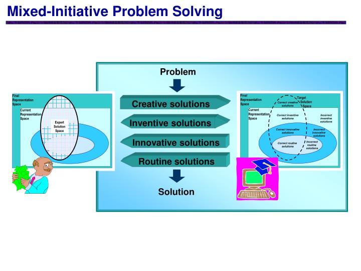 Mixed-Initiative Problem Solving