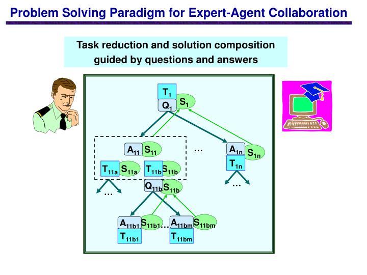 Problem Solving Paradigm for Expert-Agent Collaboration