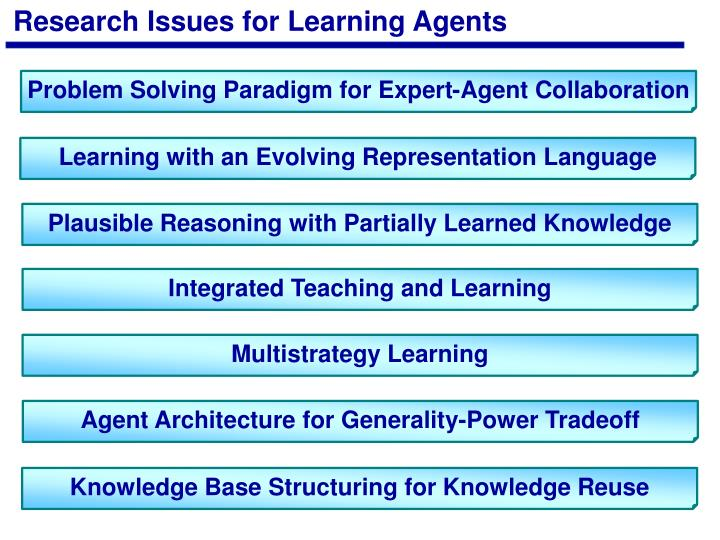 Research Issues for Learning Agents