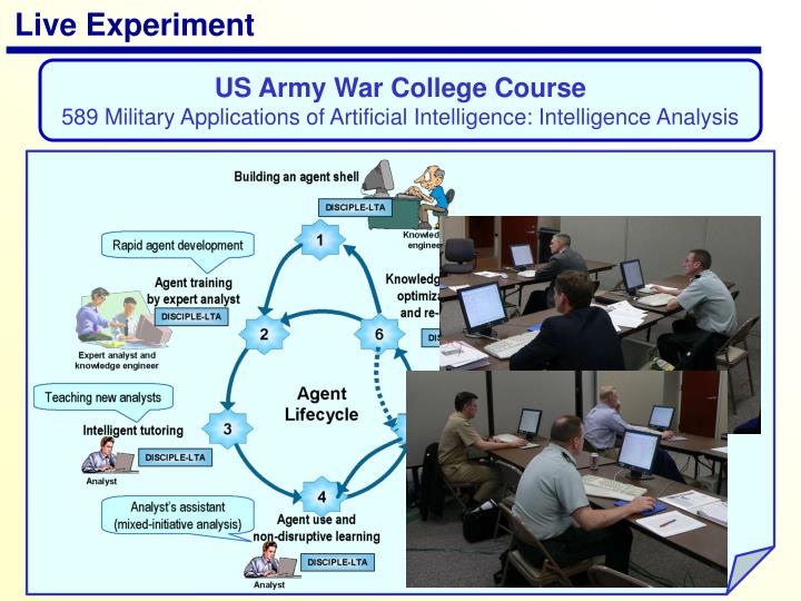 US Army War College Course