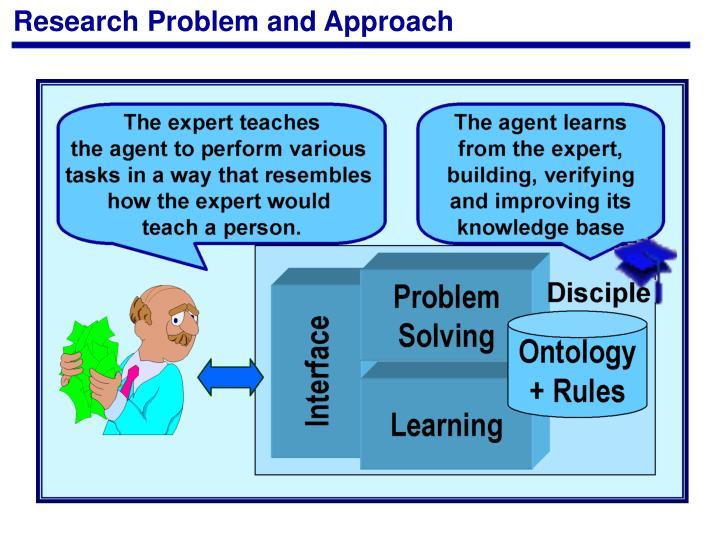 Research Problem and Approach