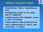 idealized assessment system