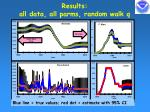 results all data all parms random walk q
