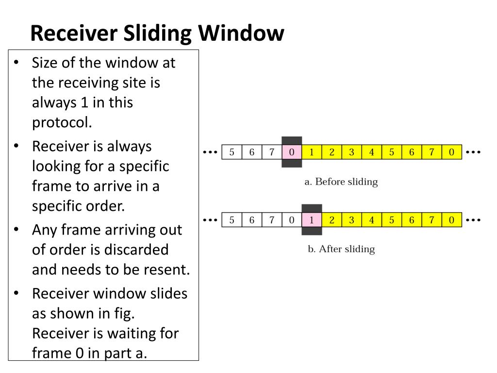 Receiver Sliding Window