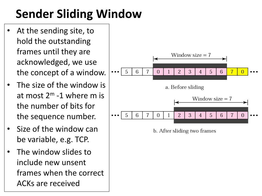 Sender Sliding Window