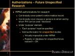 authorizations future unspecified research