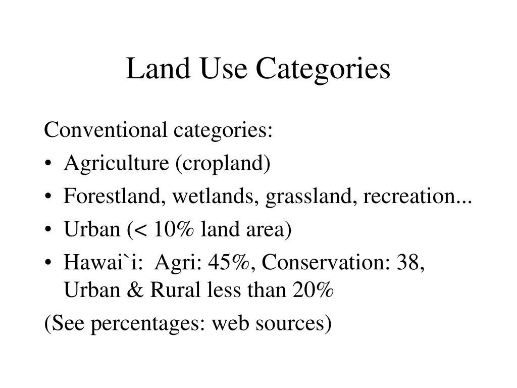 Land Use Categories