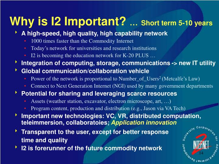 Why is I2 Important?