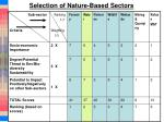 selection of nature based sectors