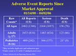 adverse event reports since market approval 01 14 00 04 02 06